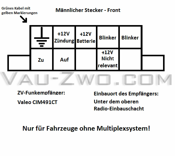 Plan/Pläne für ZV-Kreis / Einbau einer Zubehörfunkfernbedienung ...